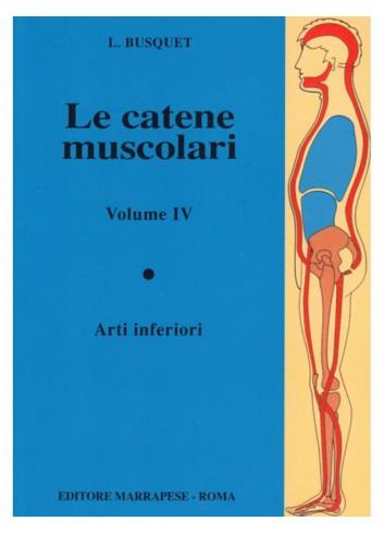 Le catene muscolari -...