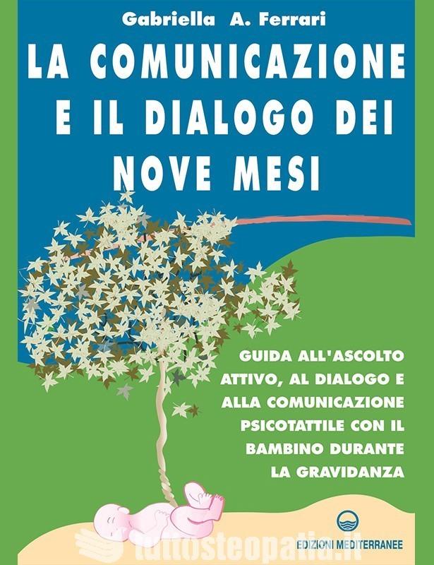 La Comunicazione e il Dialogo dei...