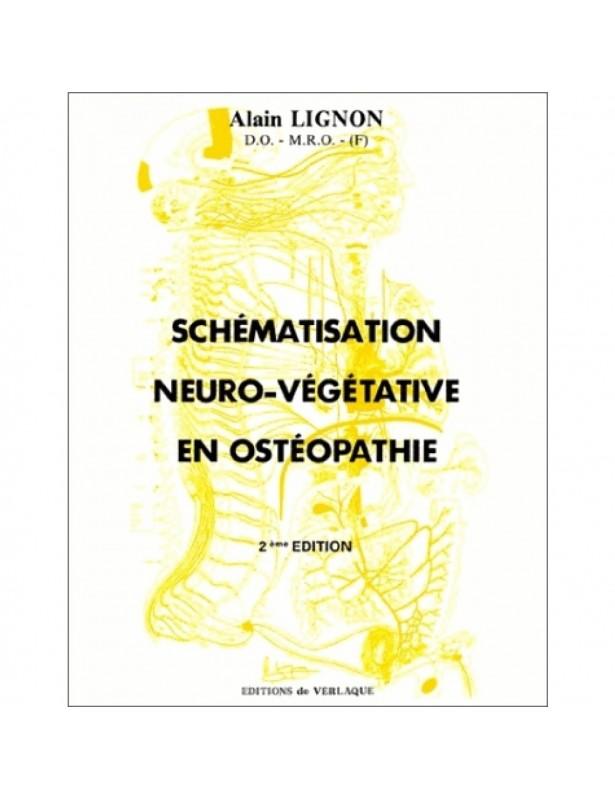 Schématisation neuro-végétative en...